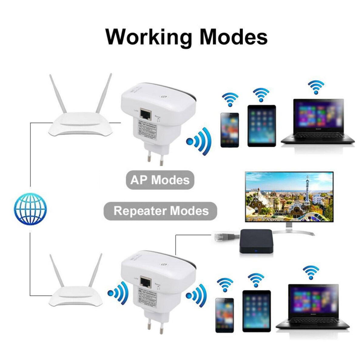 Ripetitore access point Wi-Fi: solo 12 euro per estendere il segnale internet in casa