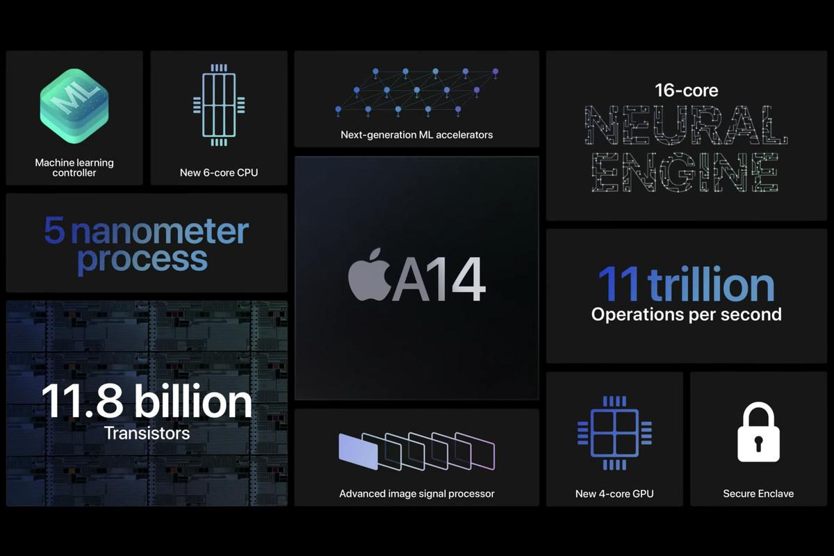 iPhone 12, ecco come sarà il nuovo telefono top di Apple nel 2020