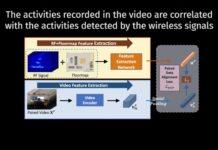 I ricercatori MIT utilizzano i segnali radio per proteggere i propri cari in casa