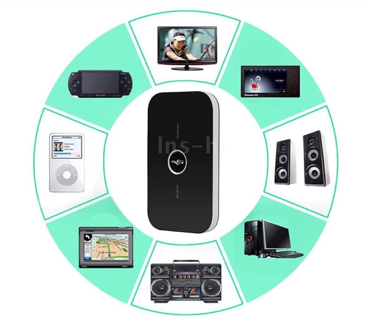 Cuffie per gaming, auricolari wireless, ripetitori Wi-Fi e Bluetooth: sia parte da soli 12€
