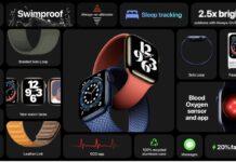 Presentato Apple Watch Series 6