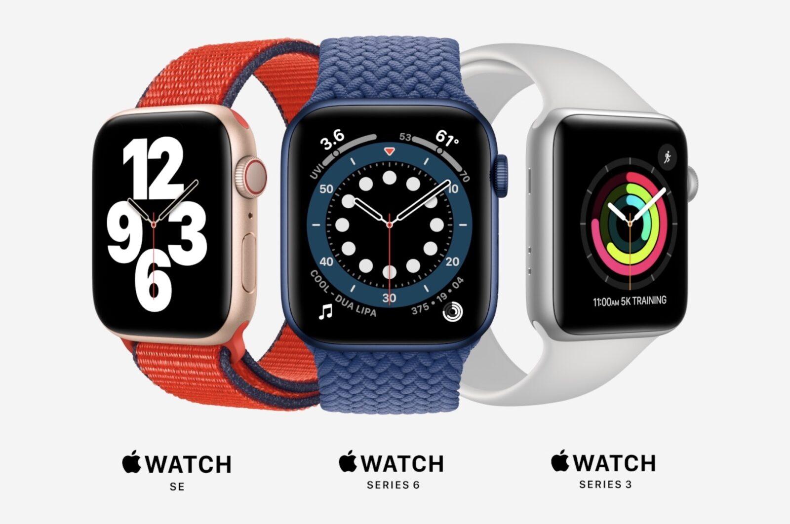 Nella confezione Apple Watch niente più alimentatore