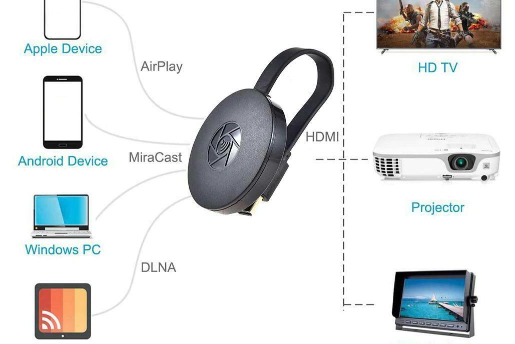 Il dongle ispirato al Chromecast che costa appena 13,87 euro