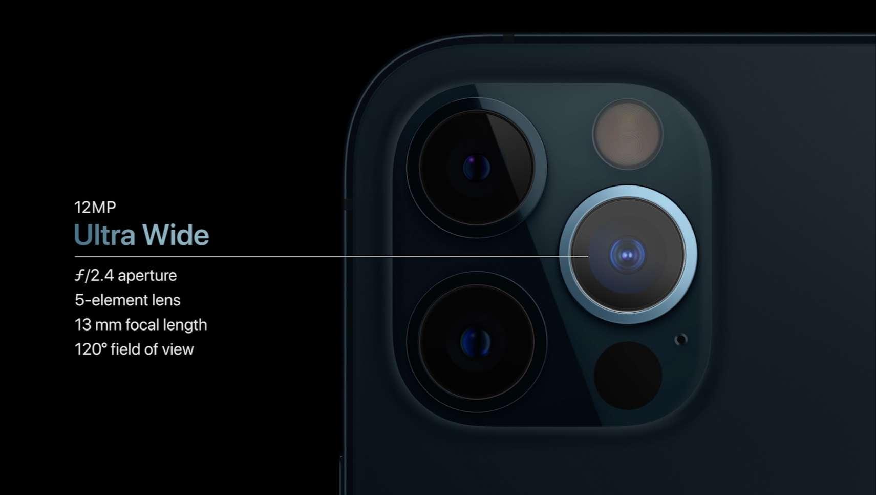 iPhone 12 Pro ha il miglior reparto camera di sempre