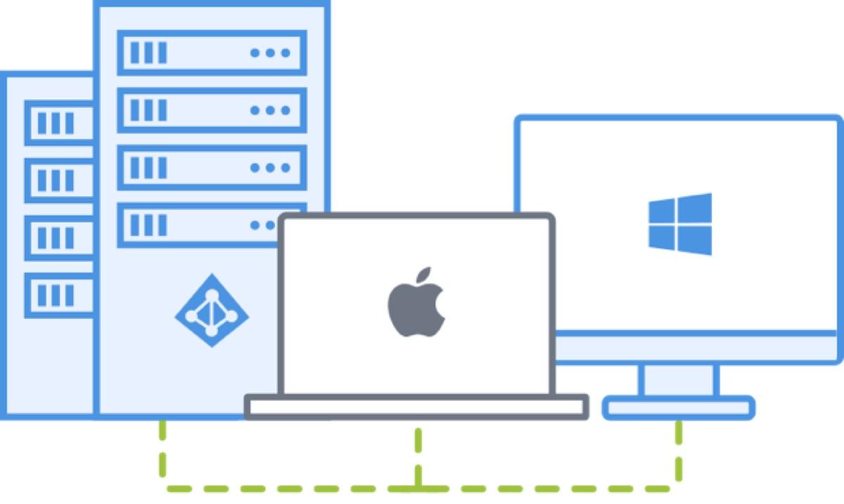 Acronis Files Connect è un client Mac per il collegamento a file server Windows