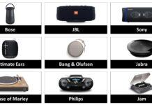 Tutte le famiglie di sconti Amazon Prime day per Elettronica e Casa Smart