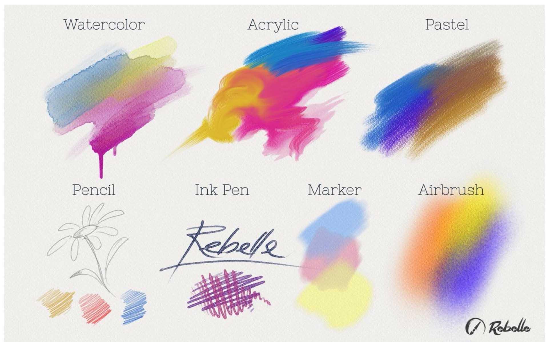 Rebelle 3.2.5, aggiornamento del software Mac e PC per il Real-Media Painting