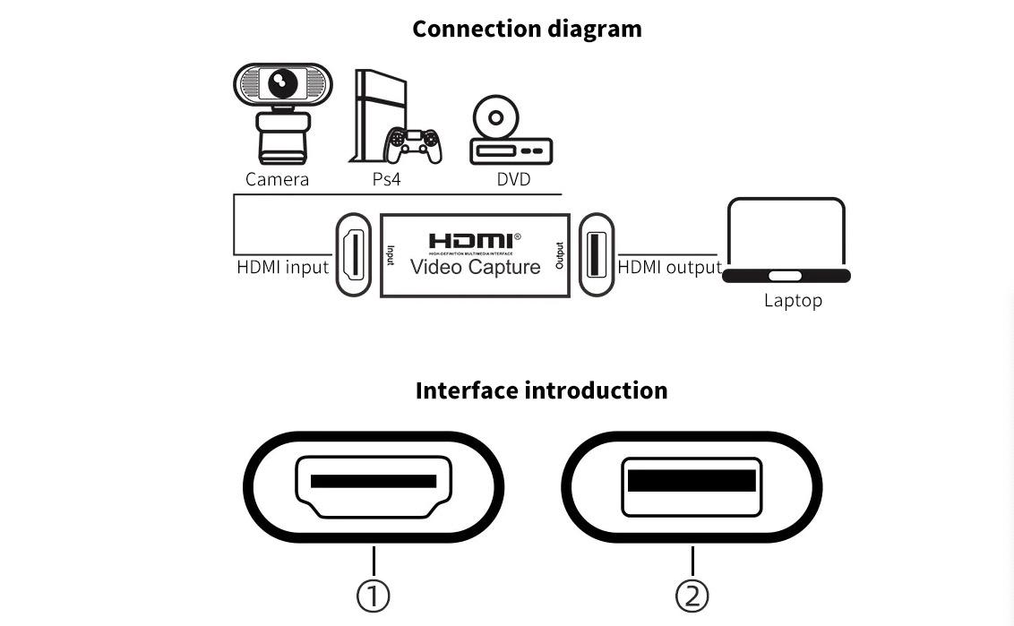 AY103, lo stick USB per acquisire video da console e notebook in offerta a 7 euro con codice sconto