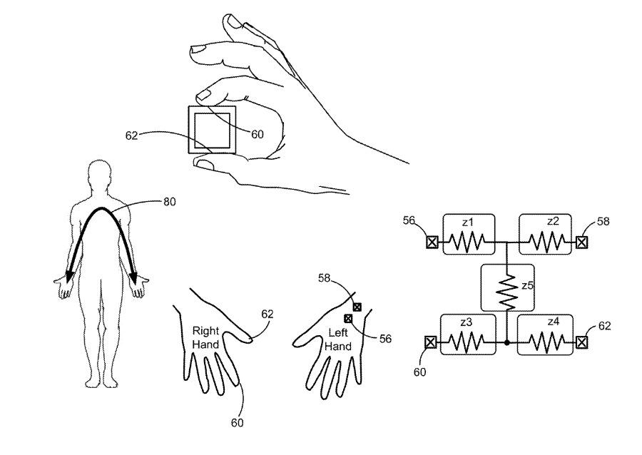 Apple studia il monitoraggio costante e continuo della pressione arteriosa con Apple Watch