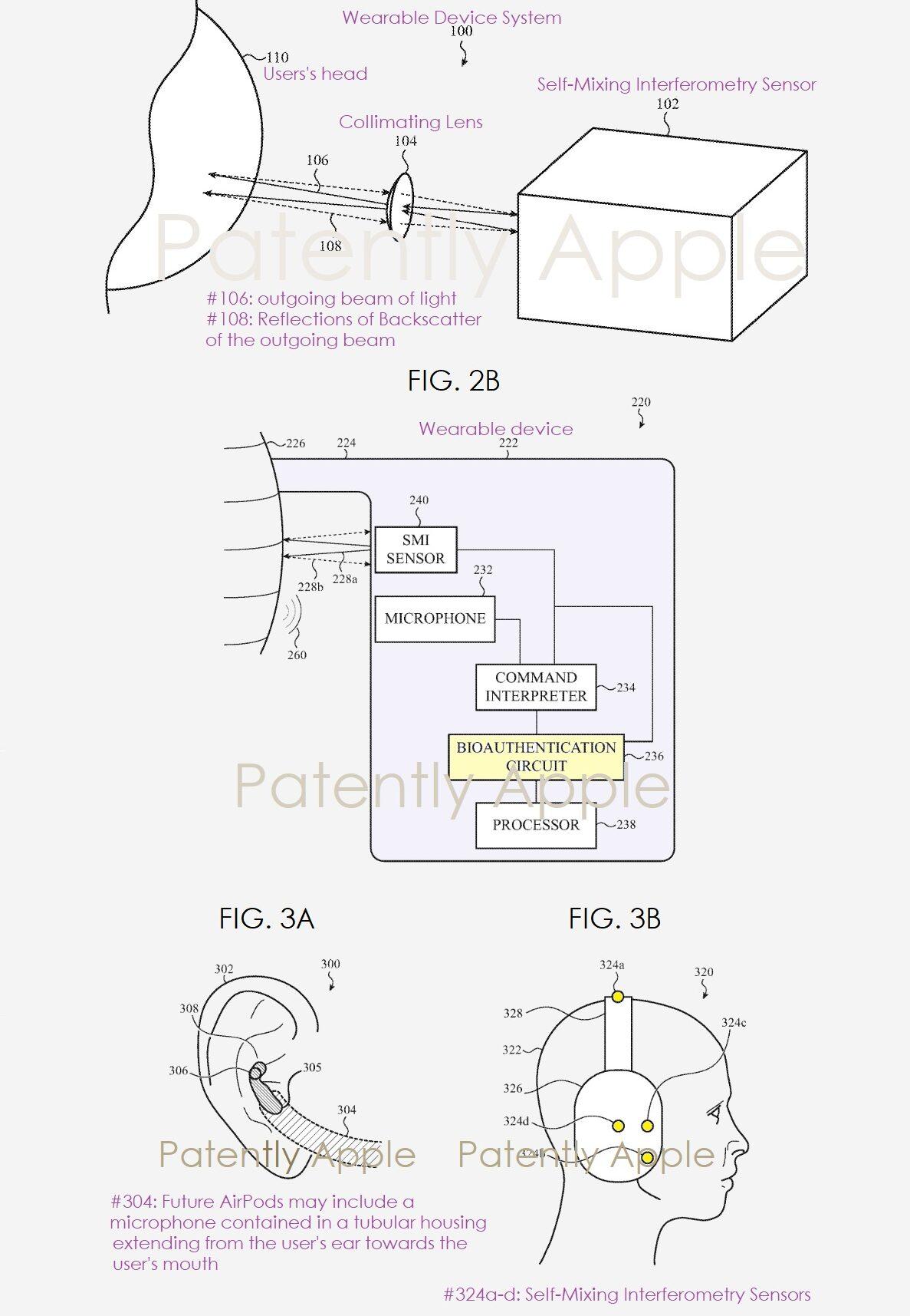 Apple ha brevettato sensori per la bioautenticazione da sfruttare su AirPods, cuffie e dispositivi AR/VR