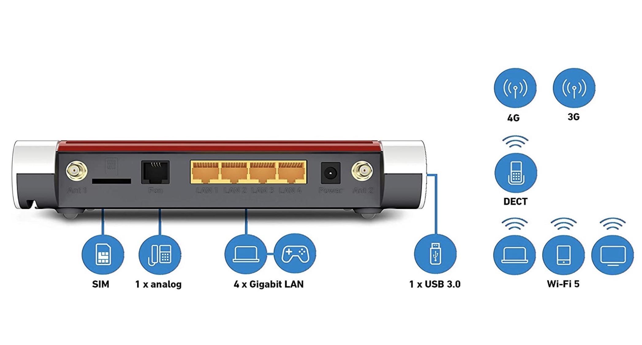 Arriva FRITZ!Box 6850 LTE di AVM: internet ovunque con centralino DECT, fax e Mesh