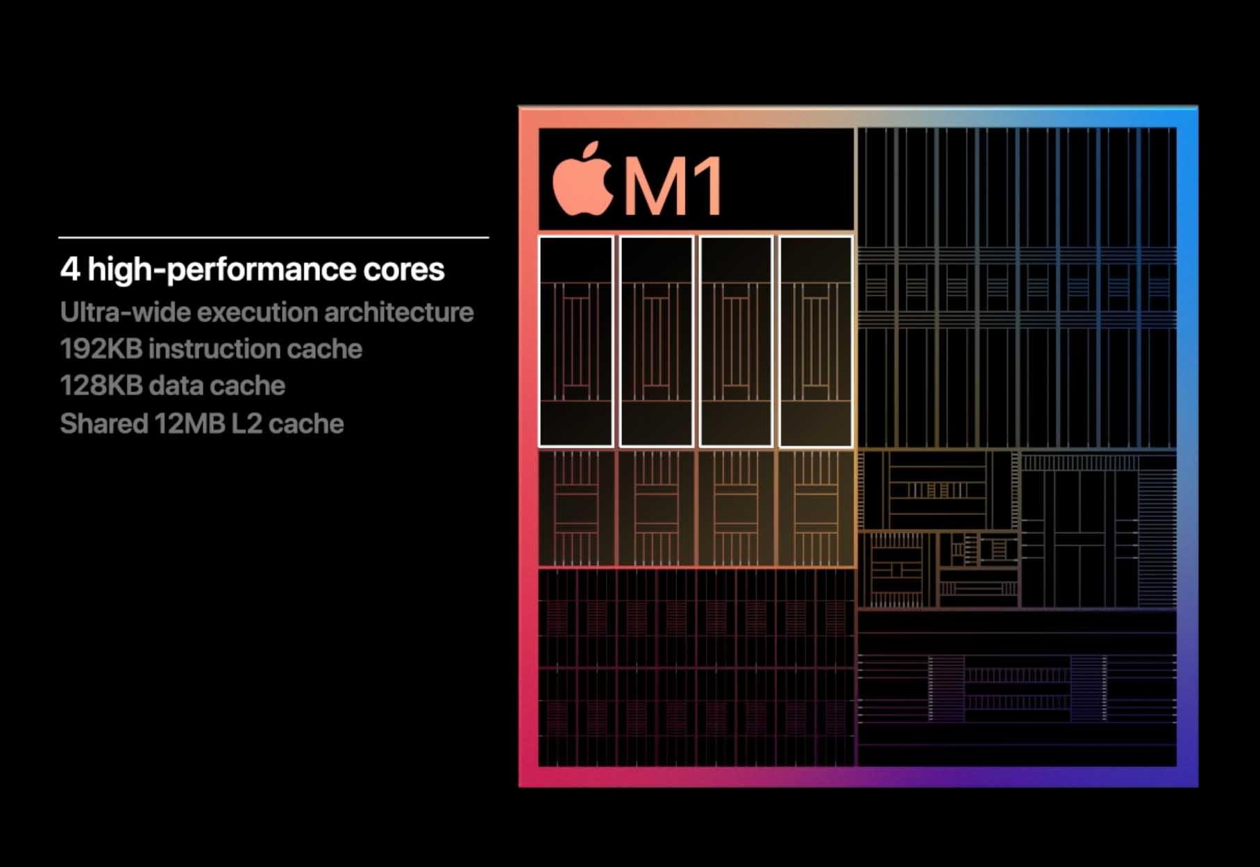 Chip M1 di Apple, tutto quello che sappiamo finora