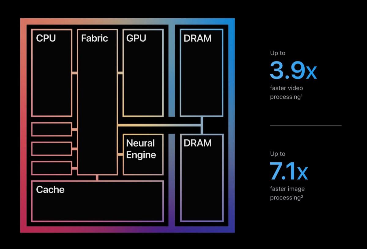 Il sogno di Steve Jobs e i nuovi processori M1