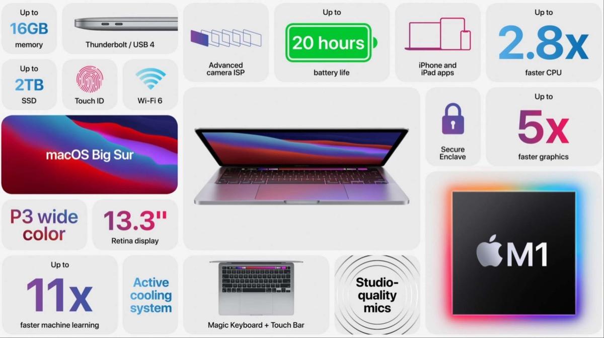 macbook pro 13 con silicon