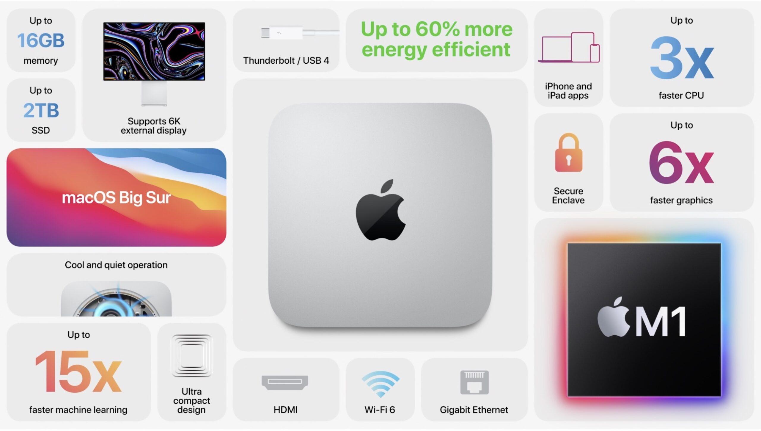 Mac mini sarà il primo desktop con processore Apple M1
