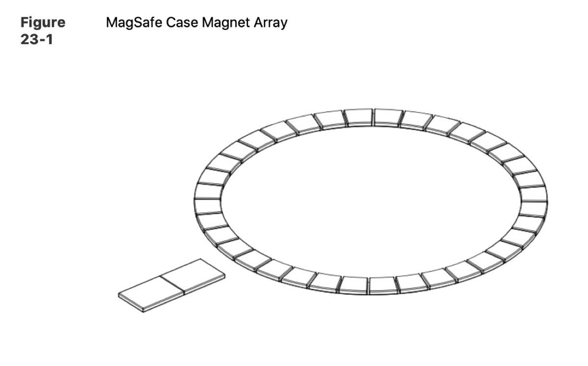 Apple spiega come costruire accessori compatibili con MagSafe