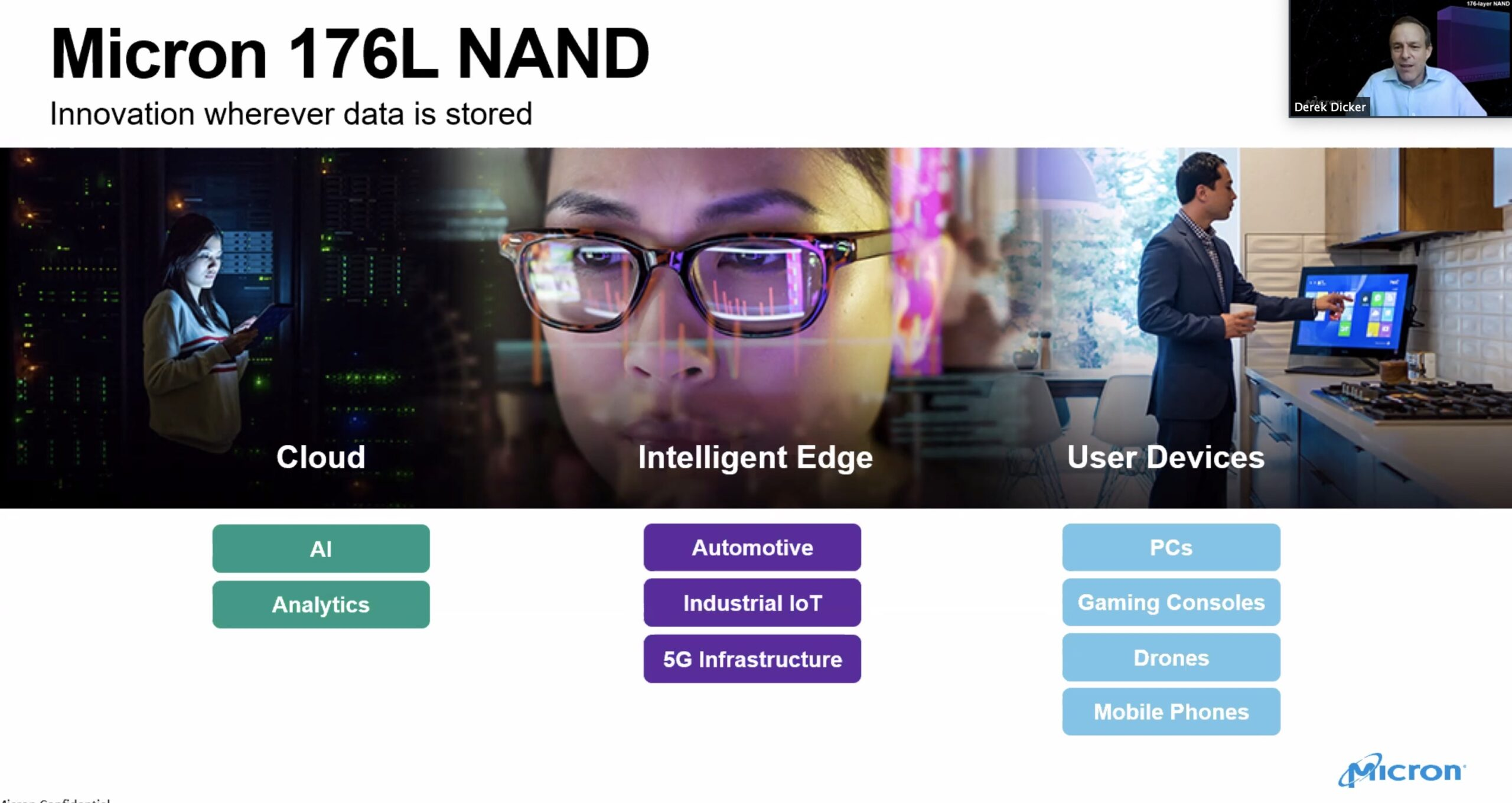 Micron presenta la prima NAND a 176 strati al mondo, la memoria flash ad una svolta in termini di prestazioni e densità