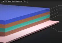 Una pellicola per correggere la colorazione blu nei pannelli elettroluminescenti