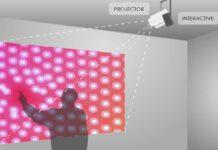 Apple ha brevettato un sistema di proiezione laser interattivo
