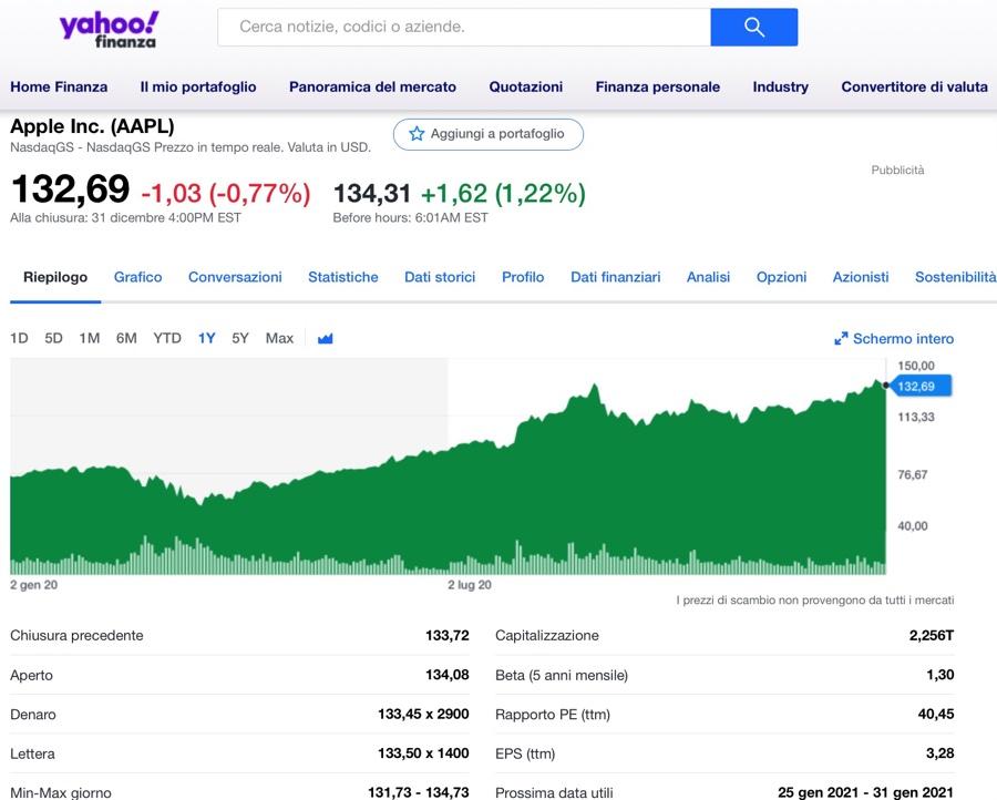 Il valore di Apple aumenterà fino a 3.000 miliardi di dollari