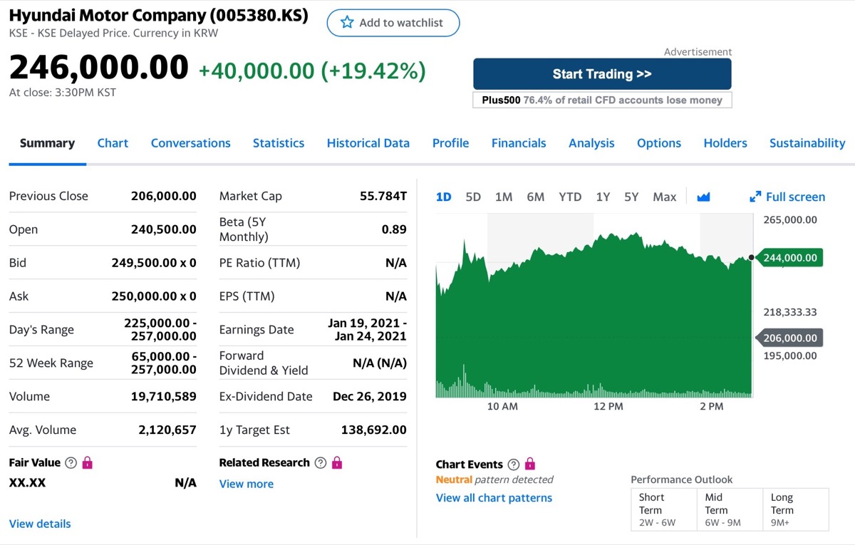 Il collegamento di Hyundai ad Apple Car fa schizzare le azioni in borsa