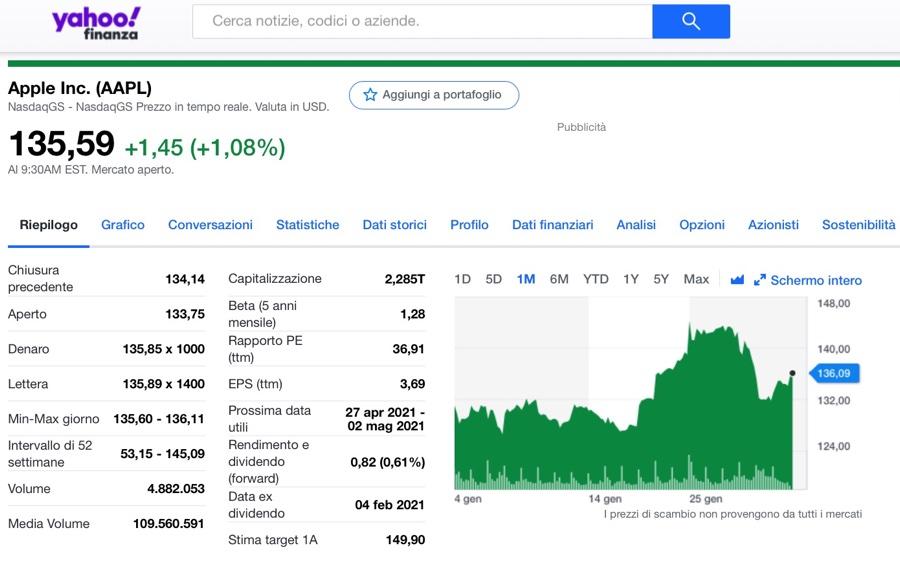 Apple vende obbligazioni per 14 miliardi di dollari
