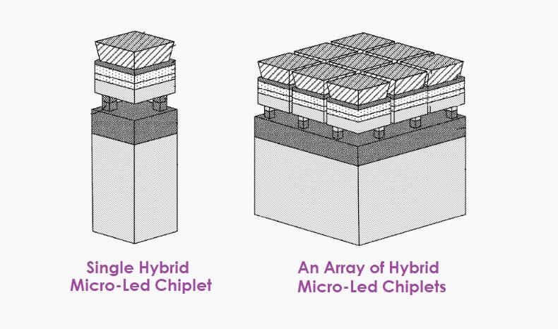 Apple ottiene un brevetto per schermi micro LED avanzati