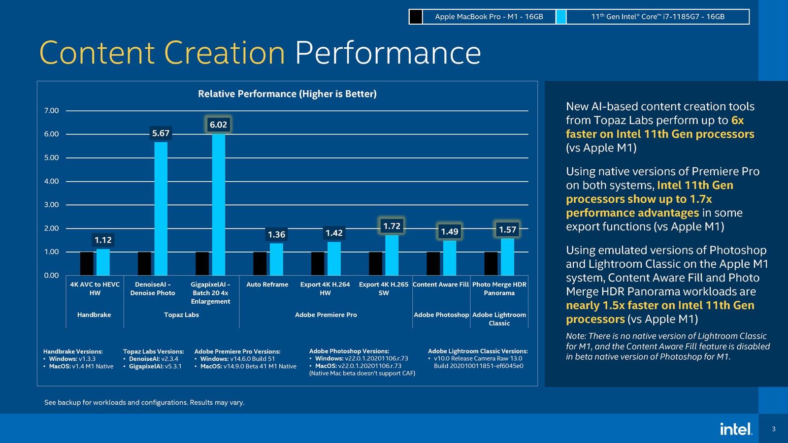 Intel cerca di smorzare gli entusiasmi sui chip M1 di Apple