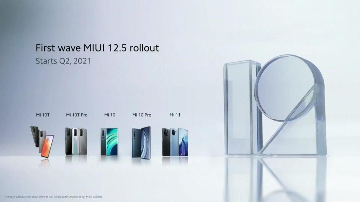 Xiaomi MIUI 12.5, quando arriva