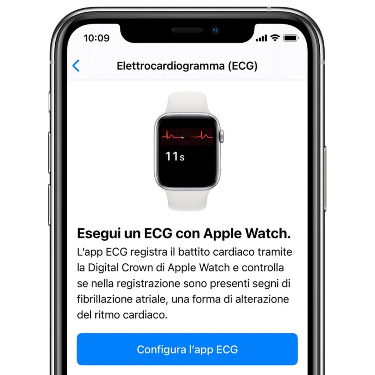 L'Australia approva la funzione ECG di Apple Watch