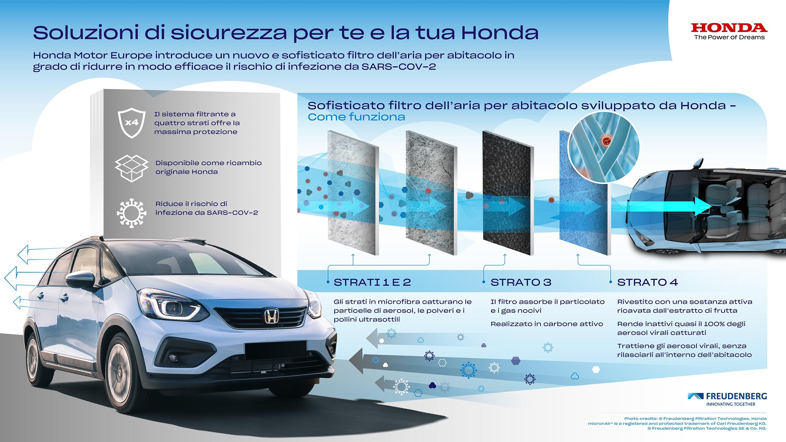 Honda, filtro aria per l'auto per ridurre il rischio di infezione da SARS-COV-2