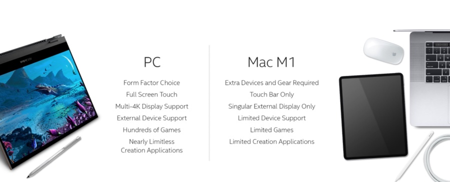 Intel disperata per Mac M1 crea un sito web di confronti assurdi