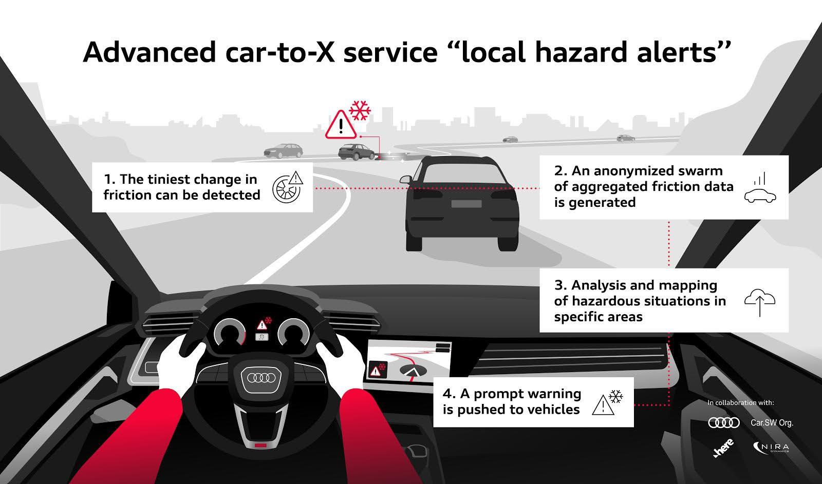 Audi, la piattaforma dati Car-to-X rileva variazioni del manto stradale