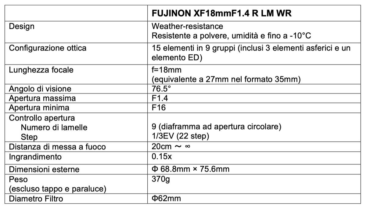 fujinon xf 18mm f1.4