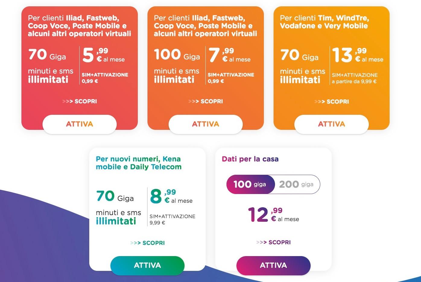 Da ho. nuove tariffe per clienti Vodafone, Tim, WindTre e Very Mobile