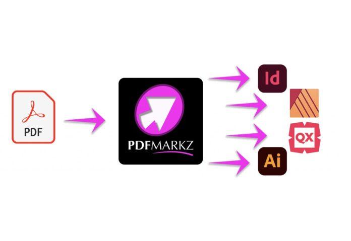 PDFMarkz di Markzware converte i PDF in file IDML e altri formati