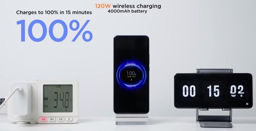 Xiaomi Hyper Charge batte i record di ricarica wireless e non