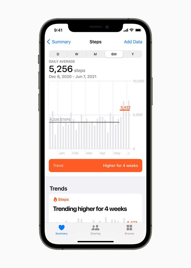 Salute, le nuove funzioni Apple per condividere informazioni in modo sicuro
