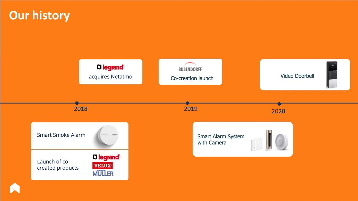 Netatmo festeggia 10 anni e ci mostra presente e futuro della smart home