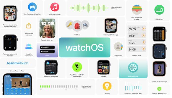 iOS 15, iPadOS 15 e watchOS 8 richiedono meno spazio per gli aggiornamenti