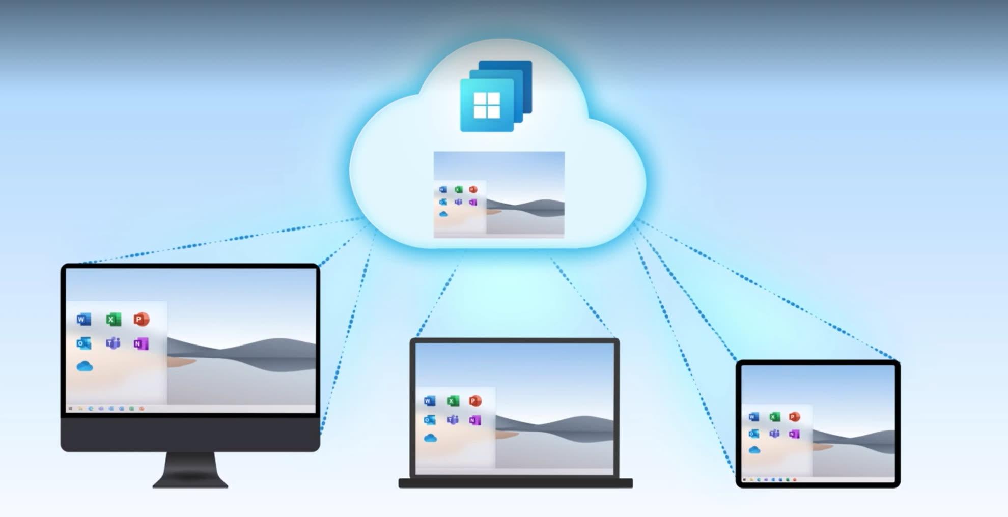 Windows 365: per i PC in streaming di Mi …