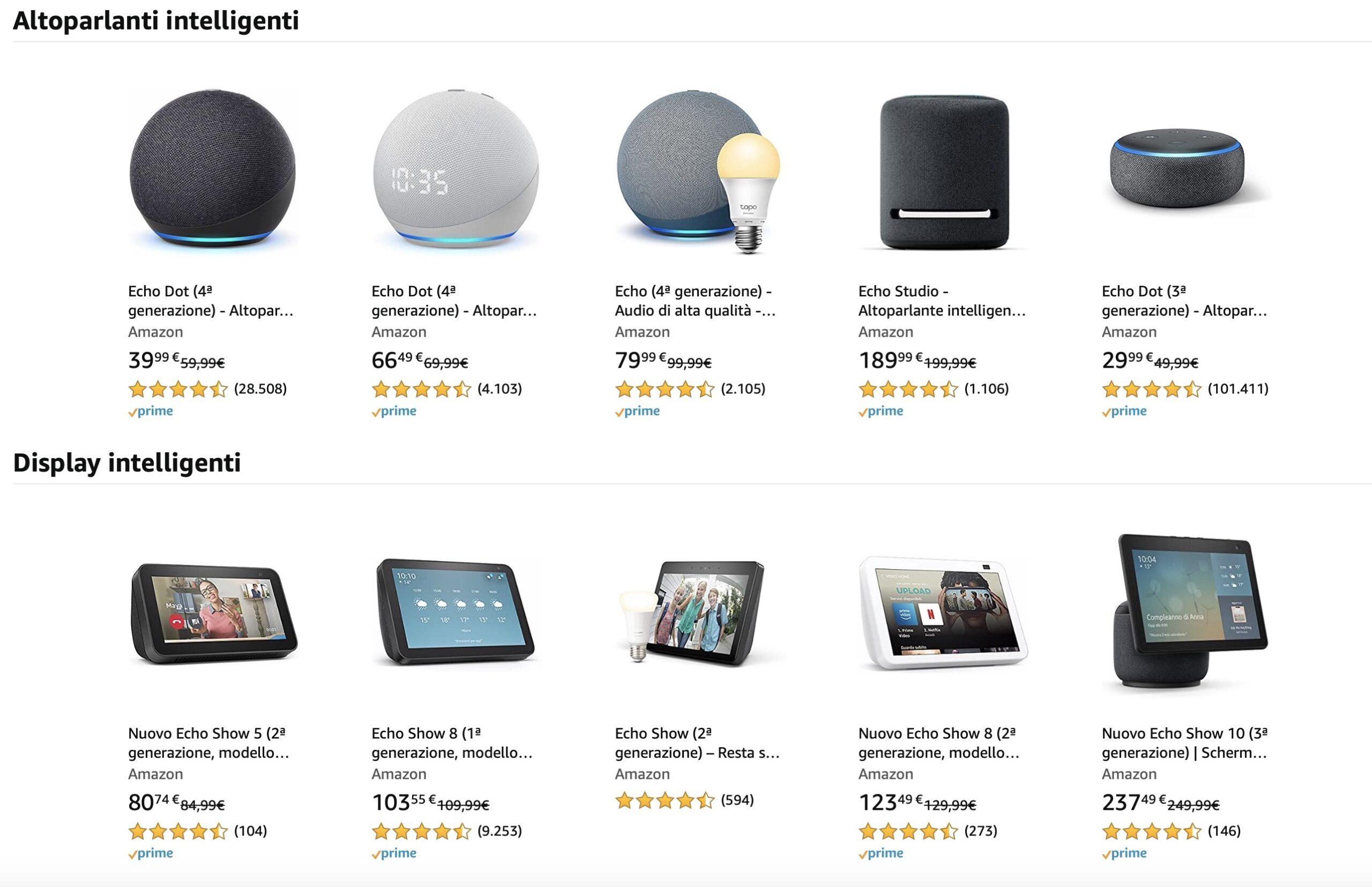 Amazon promette che tanti Amazon Echo attuali supporteranno Matter