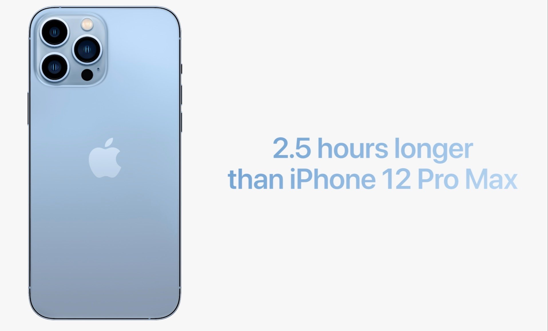 Apple presenta il nuovo iPhone 13 Pro con Super Retina XDR