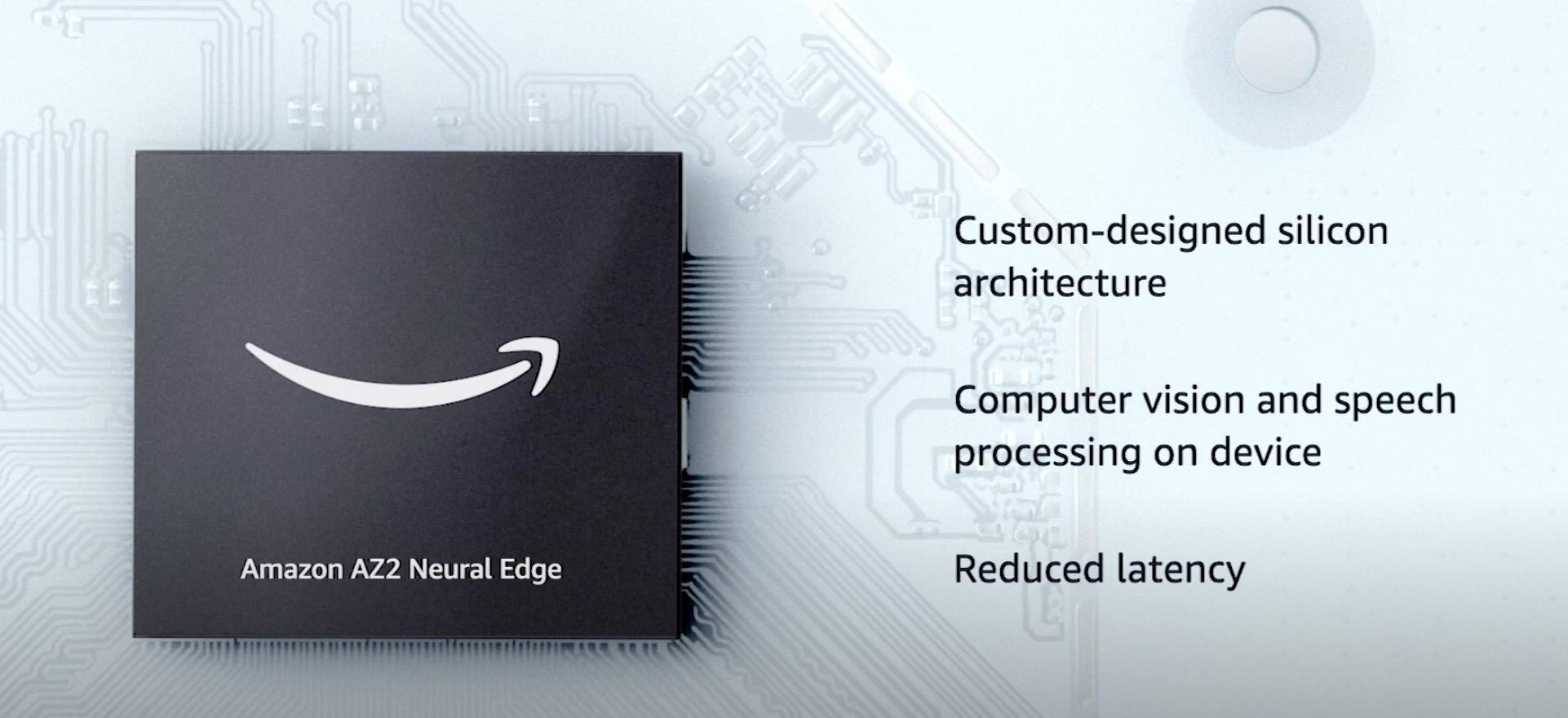 Amazon Echo Show 15: lo schermo con i widget rivoluziona la comunicazione di Alexa