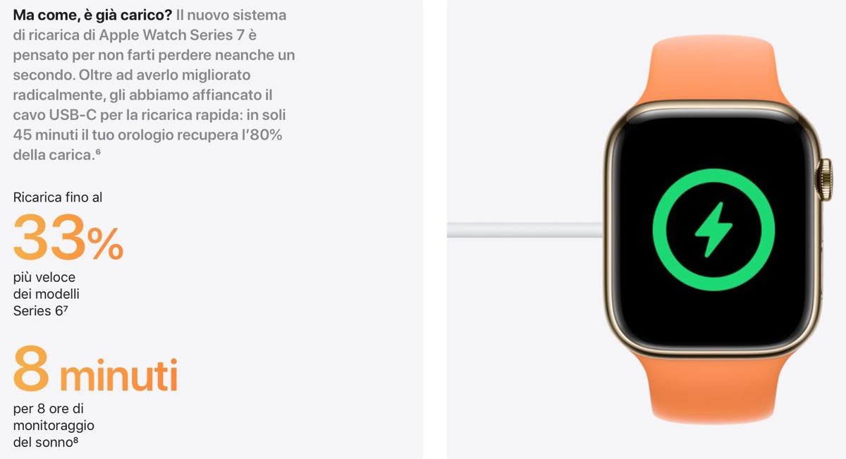 Il caricatore MagSafe di Apple Watch 7 è già in vendita