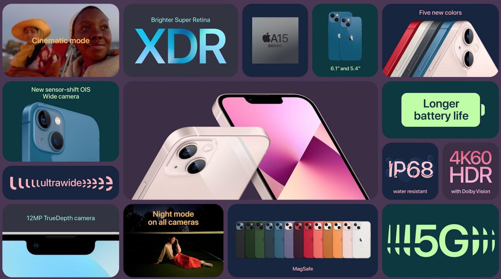 Gli iPhone 13 hanno la stessa memoria RAM degli iPhone 12